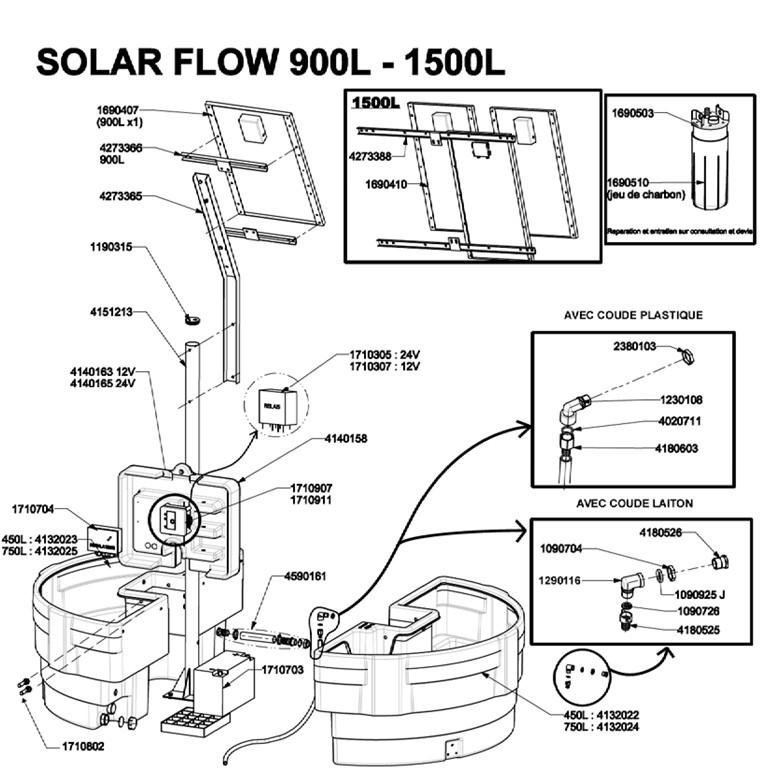 SOLARFLOW 900 L 1500 L