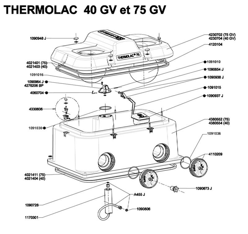 THERMOLAC 40 GV 75 GV
